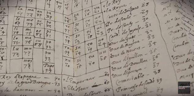 table des lettres codées Henri IV et Bongars